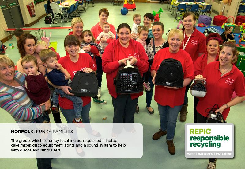 Repic 10k Giveaway - Norfolk