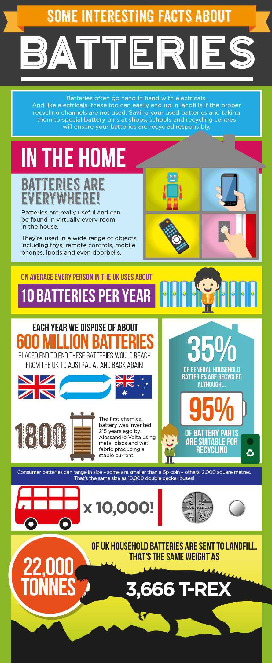 fun-battery-facts